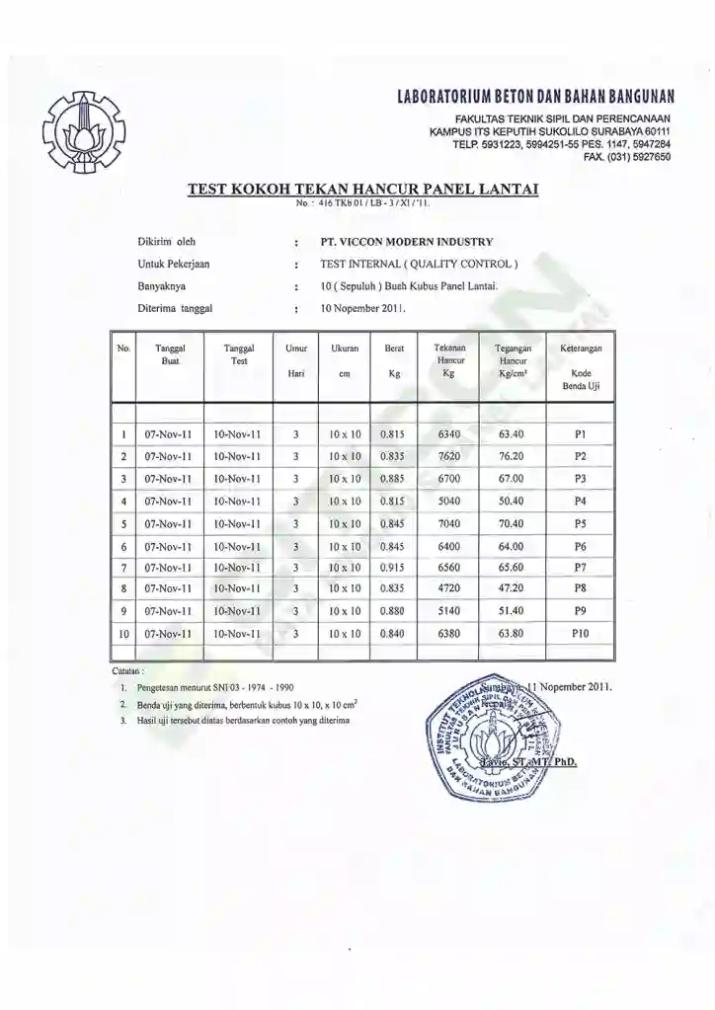 sertifikat dan tes uji panel lantai citicon2